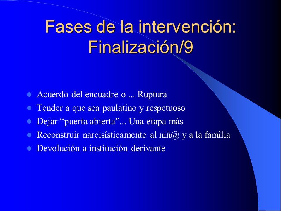 Fases de la intervención: Finalización/9