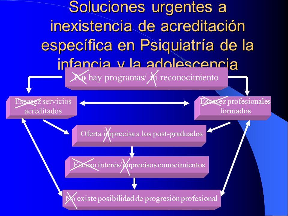Soluciones urgentes a inexistencia de acreditación específica en Psiquiatría de la infancia y la adolescencia