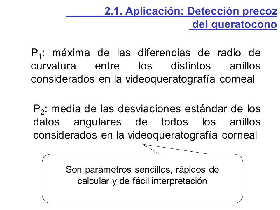 2.1. Aplicación: Detección precoz