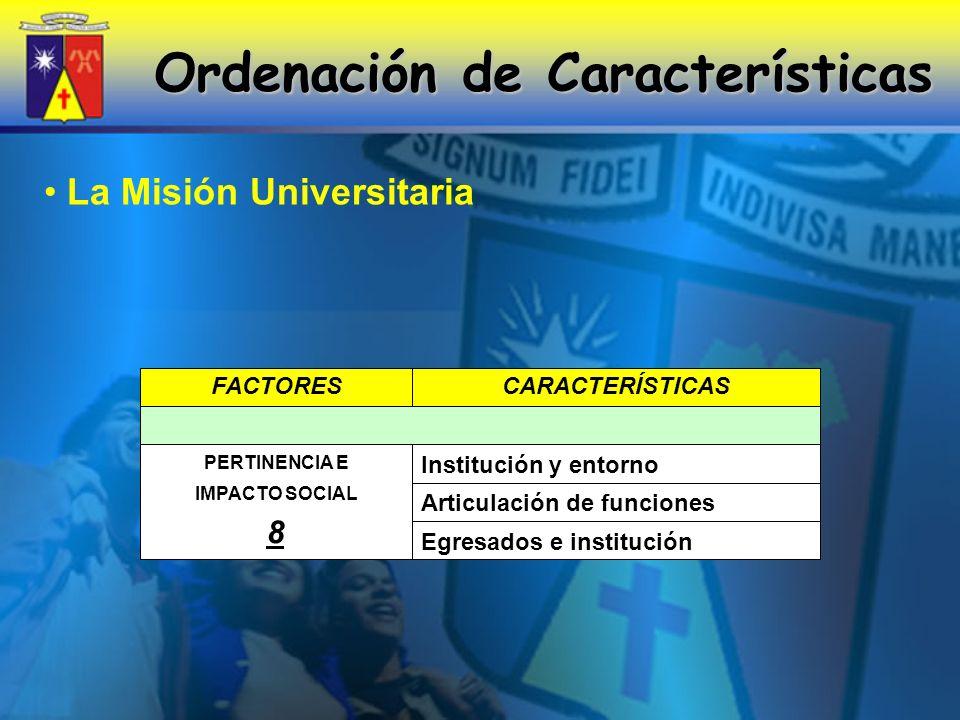 Ordenación de Características
