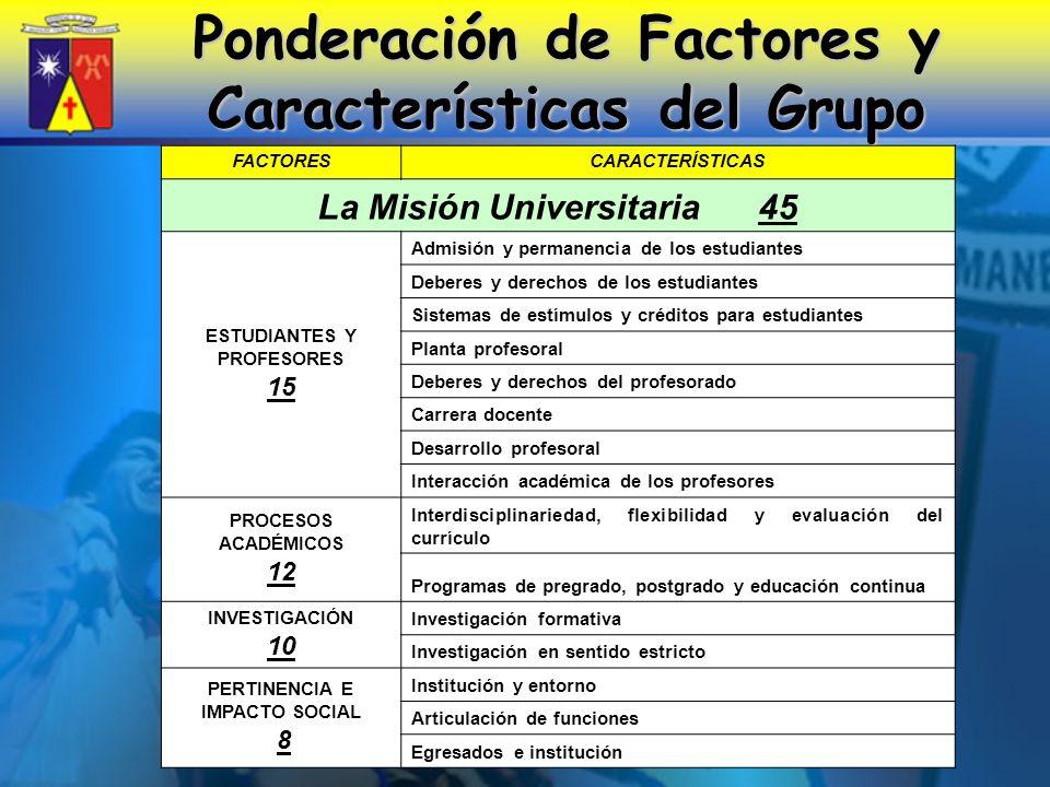 Ponderación de Factores y Características del Grupo