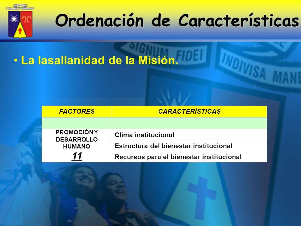 Ordenación de Características PROMOCIÓN Y DESARROLLO HUMANO
