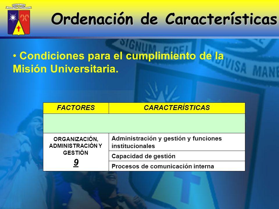 Ordenación de Características ORGANIZACIÓN, ADMINISTRACIÓN Y GESTIÓN