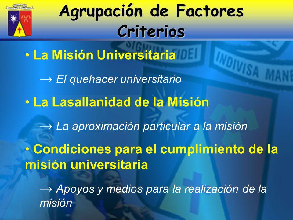 Agrupación de Factores