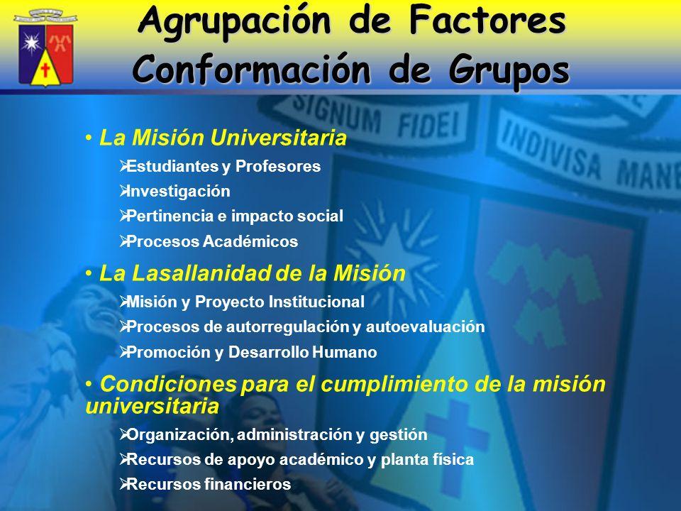 Agrupación de Factores Conformación de Grupos