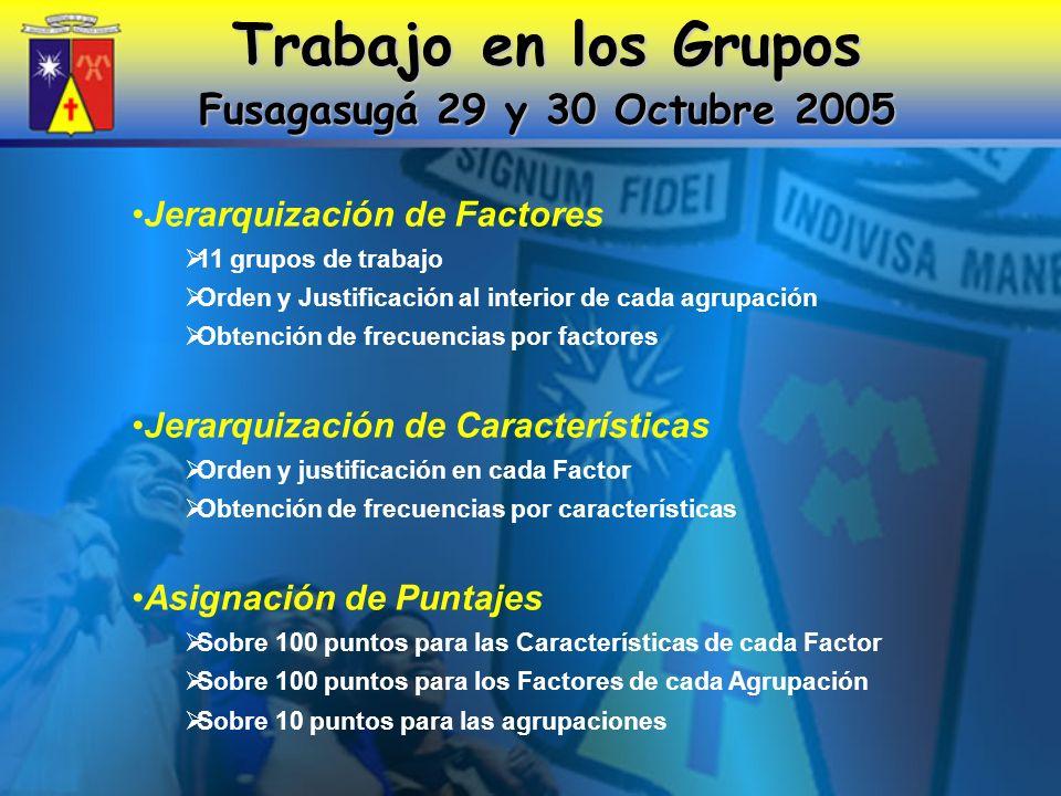 Trabajo en los Grupos Fusagasugá 29 y 30 Octubre 2005