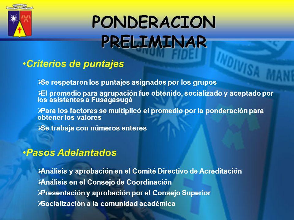 PONDERACION PRELIMINAR