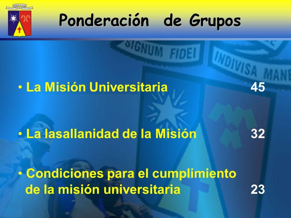 Ponderación de Grupos La Misión Universitaria 45