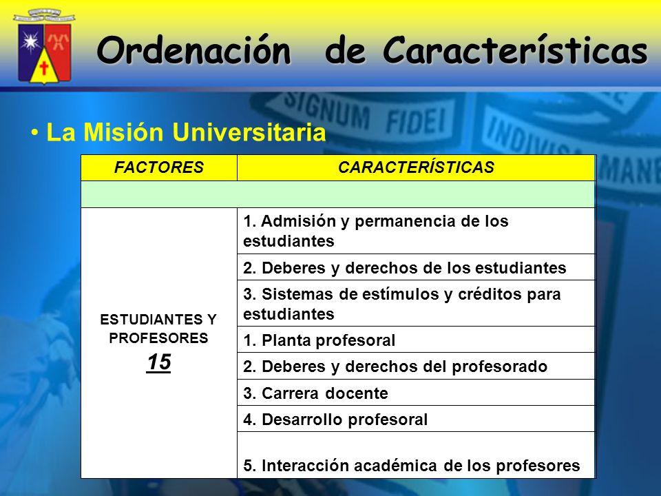 Ordenación de Características ESTUDIANTES Y PROFESORES 15