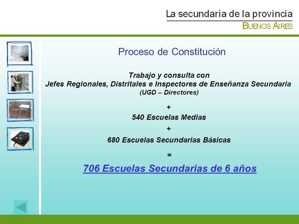 706 Escuelas Secundarias de 6 años