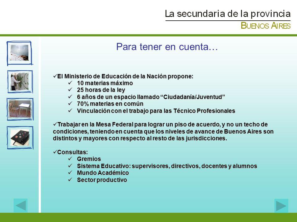 Para tener en cuenta… El Ministerio de Educación de la Nación propone: