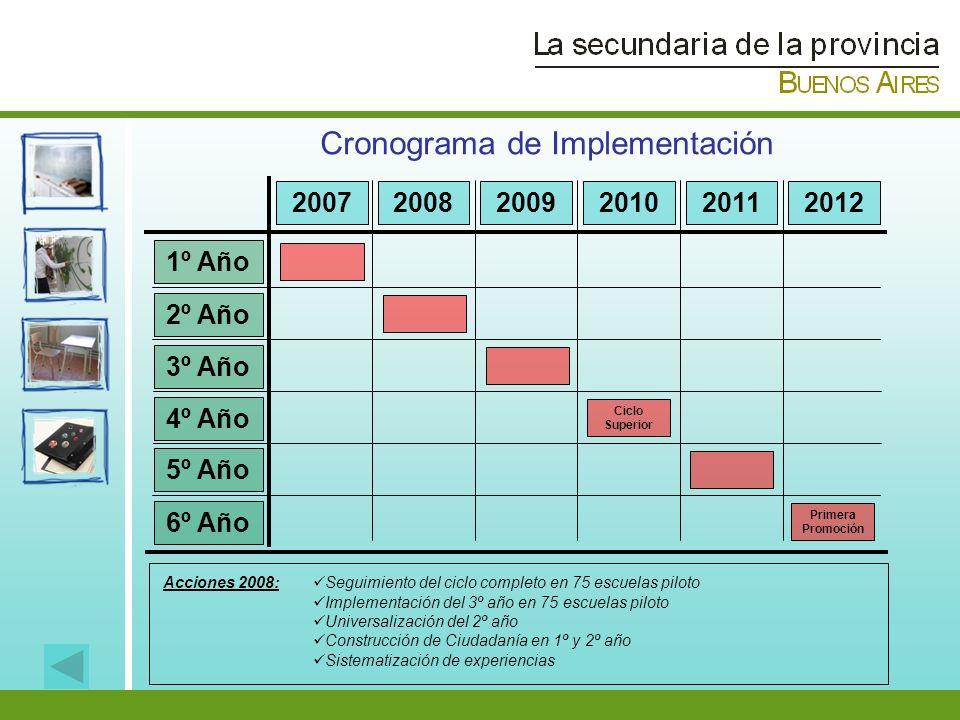 Cronograma de Implementación