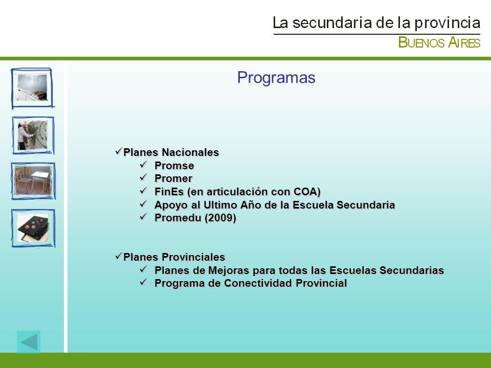 Programas Planes Nacionales Promse Promer