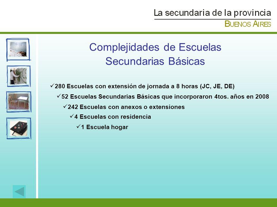 Complejidades de Escuelas Secundarias Básicas