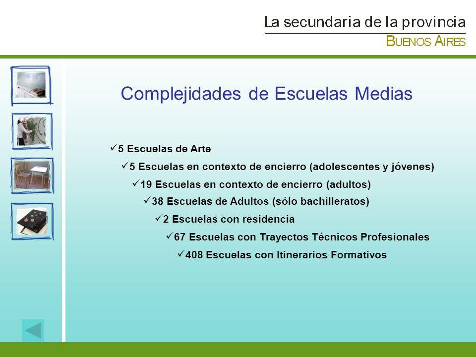 Complejidades de Escuelas Medias