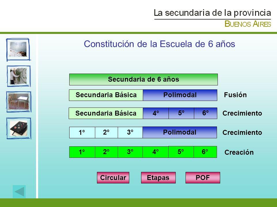 Constitución de la Escuela de 6 años