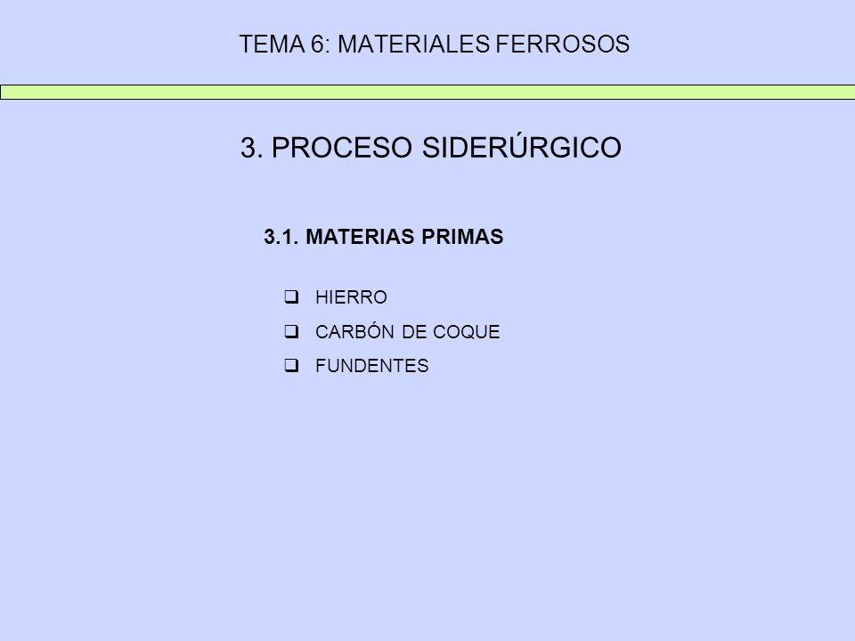 TEMA 6: MATERIALES FERROSOS