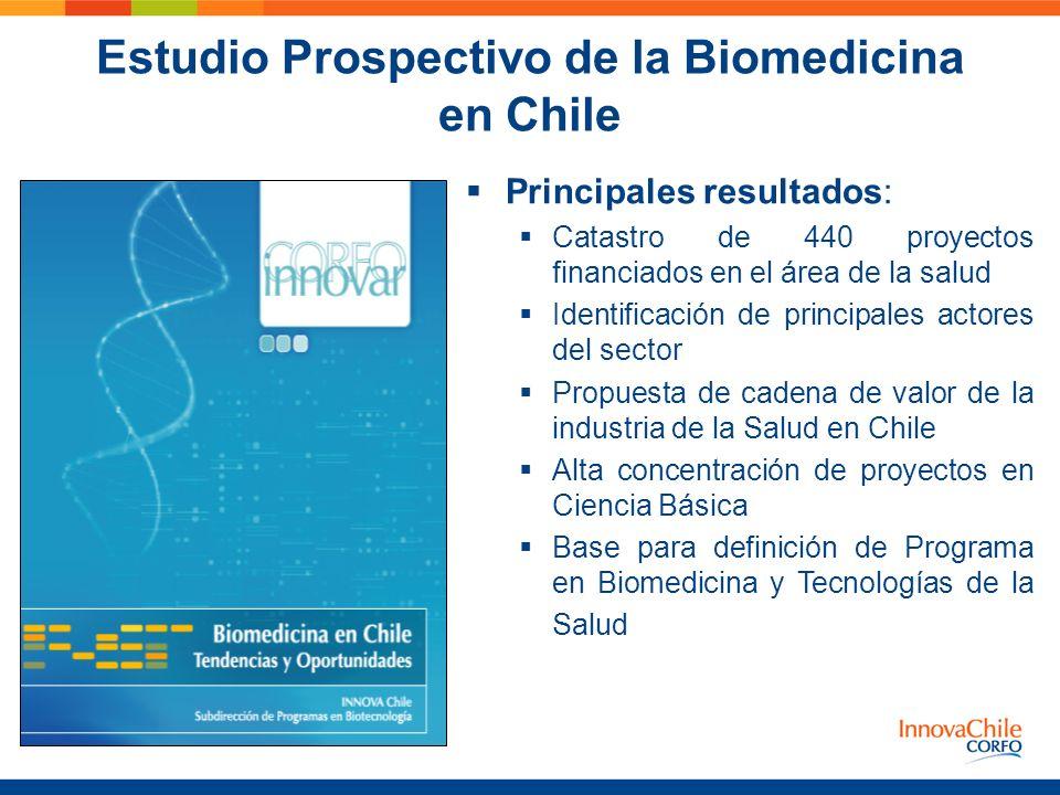Estudio Prospectivo de la Biomedicina en Chile