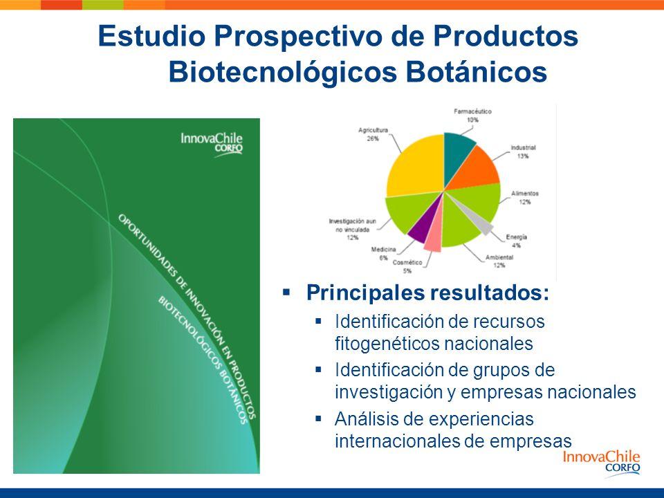 Estudio Prospectivo de Productos Biotecnológicos Botánicos