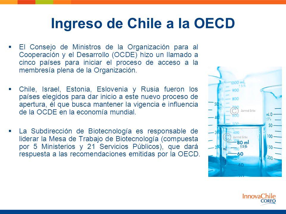 Ingreso de Chile a la OECD