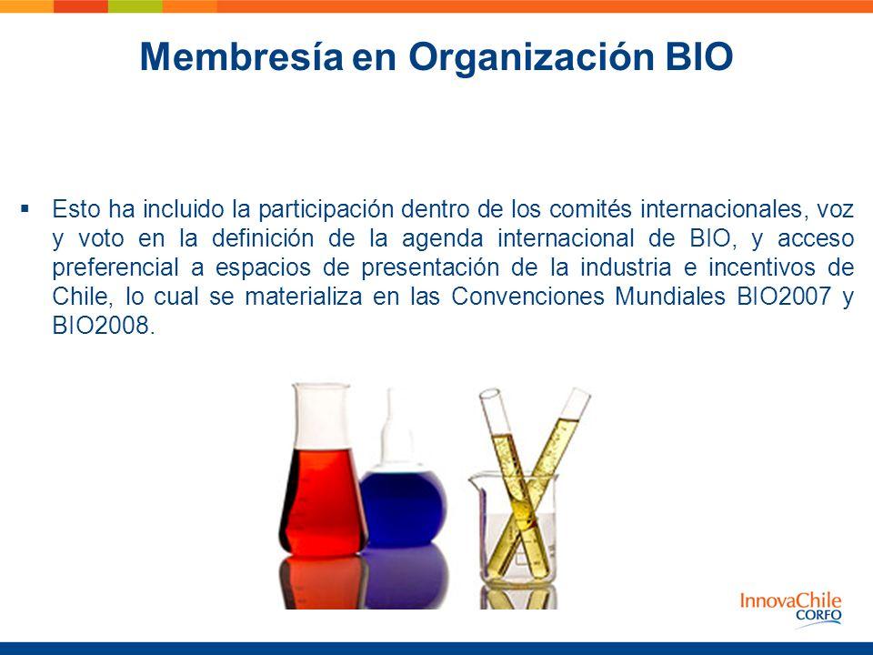 Membresía en Organización BIO