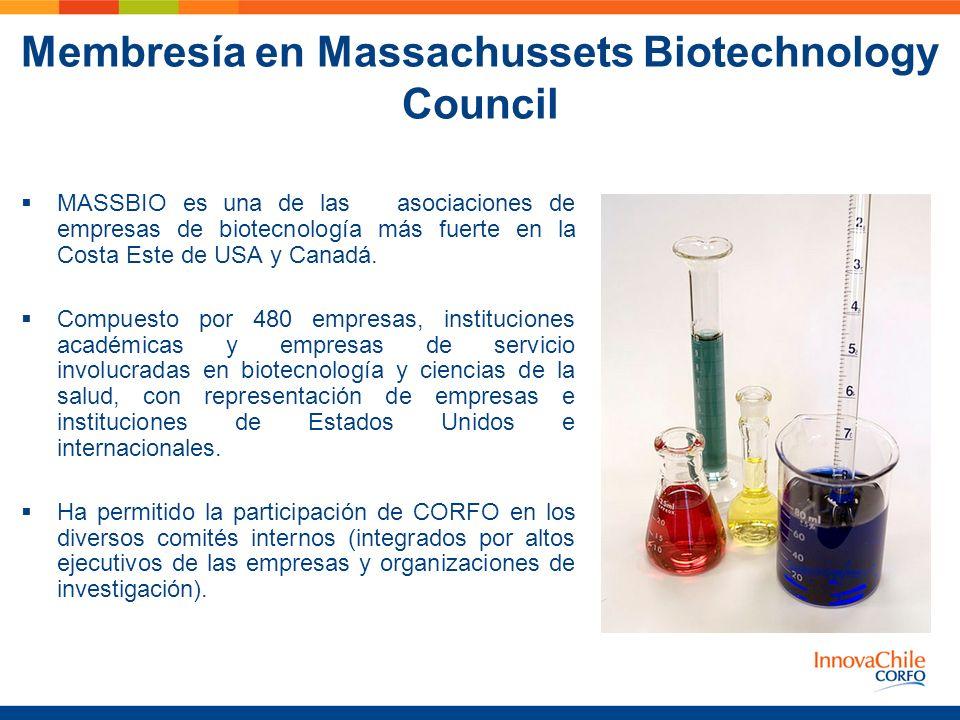 Membresía en Massachussets Biotechnology Council