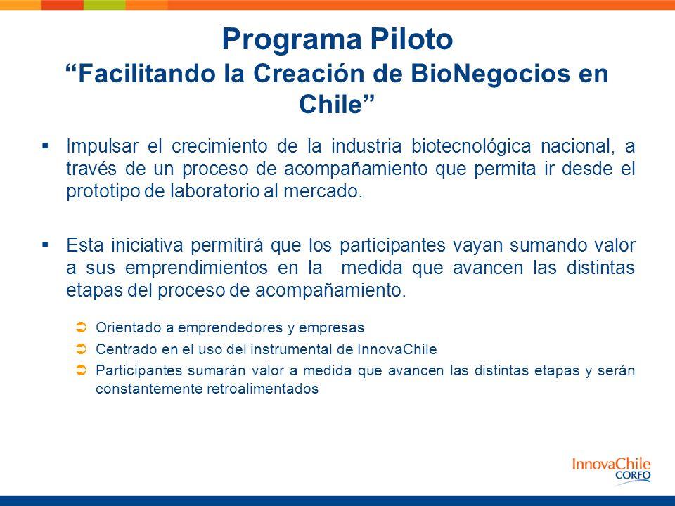 Programa Piloto Facilitando la Creación de BioNegocios en Chile