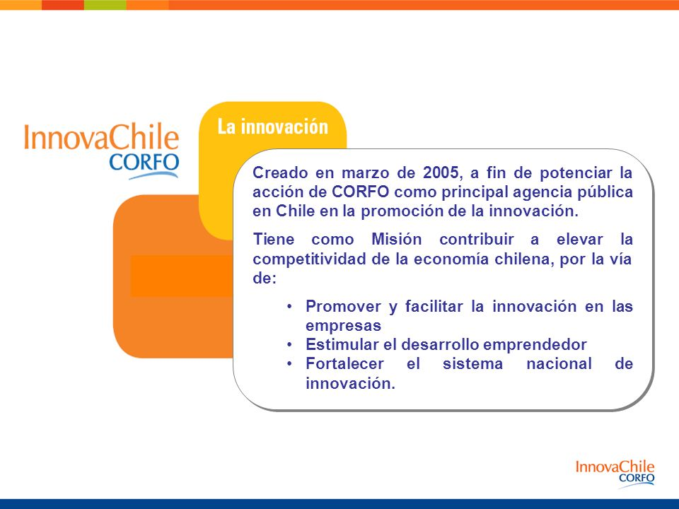 Creado en marzo de 2005, a fin de potenciar la acción de CORFO como principal agencia pública en Chile en la promoción de la innovación.
