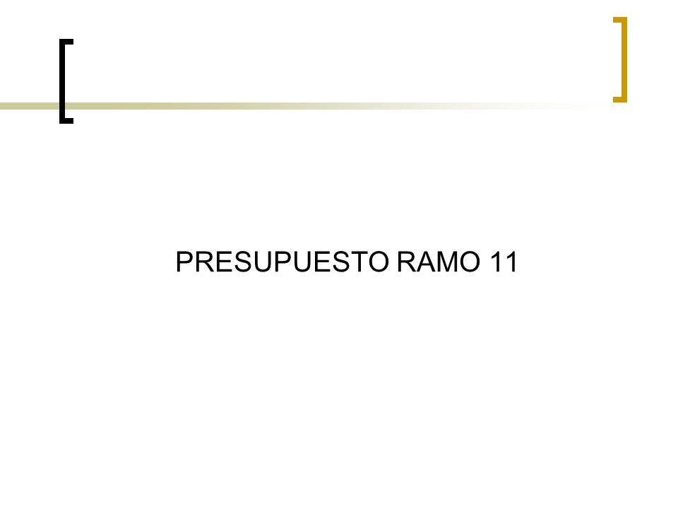 PRESUPUESTO RAMO 11