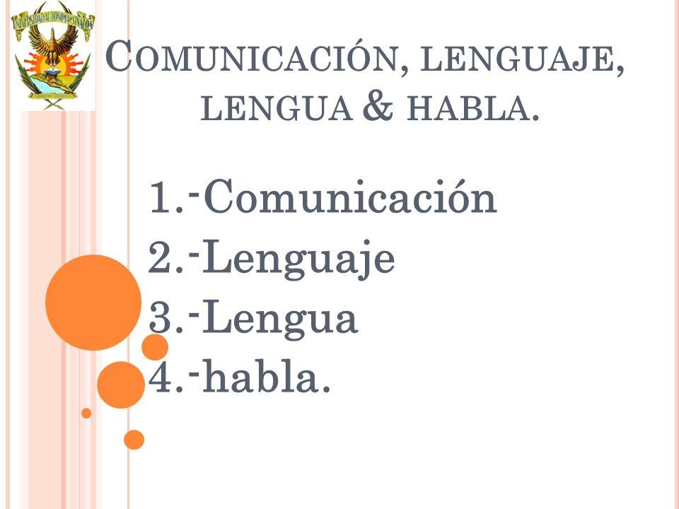 Comunicación, lenguaje, lengua & habla.