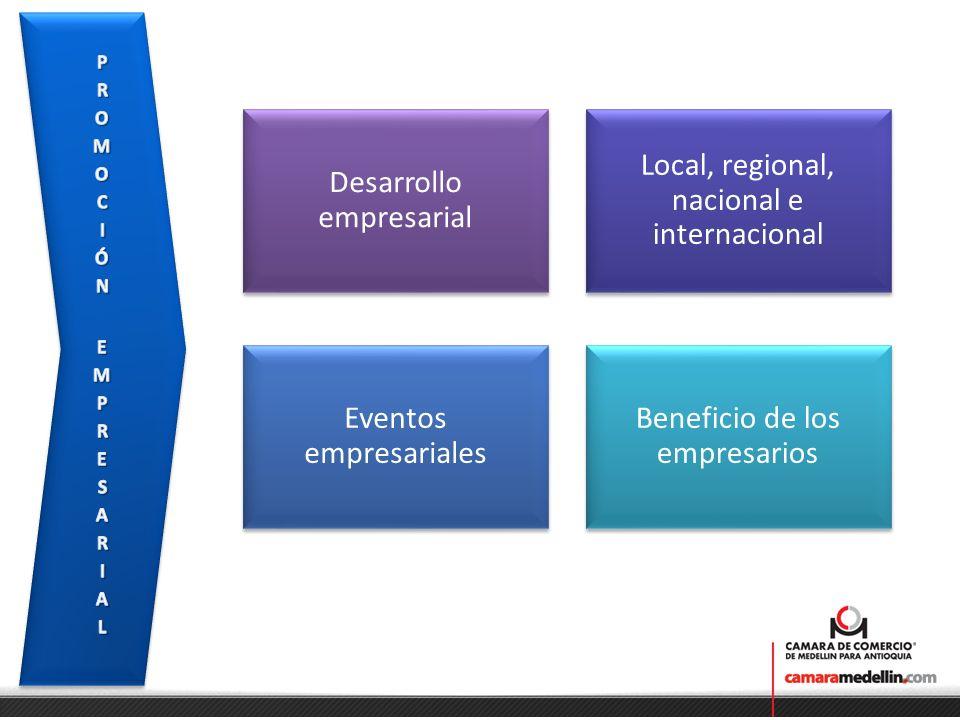 Desarrollo empresarial Local, regional, nacional e internacional
