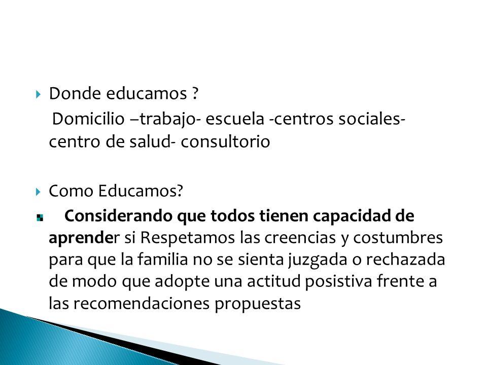 Donde educamos Domicilio –trabajo- escuela -centros sociales- centro de salud- consultorio. Como Educamos