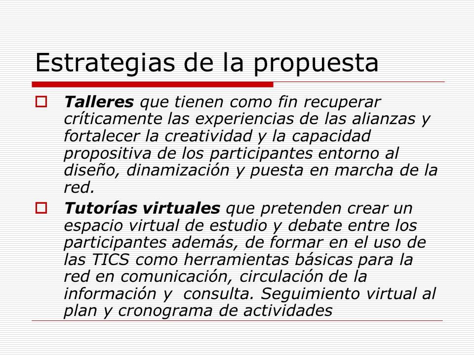 Estrategias de la propuesta