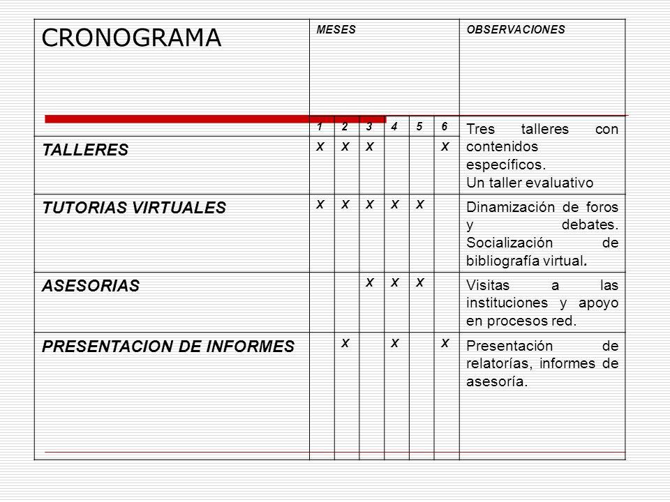 CRONOGRAMA TALLERES TUTORIAS VIRTUALES ASESORIAS