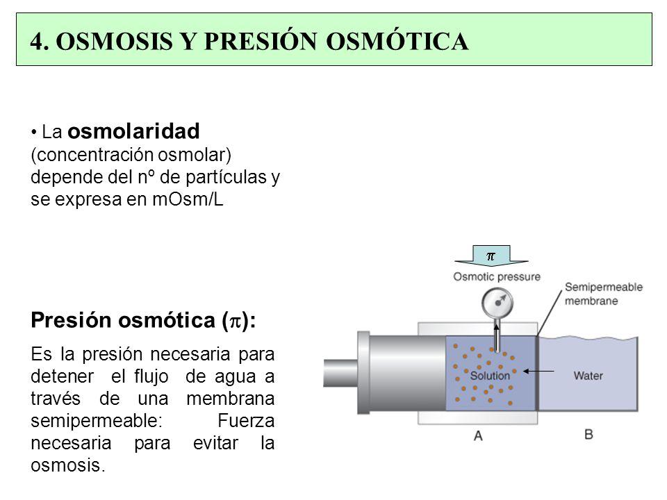 4. OSMOSIS Y PRESIÓN OSMÓTICA