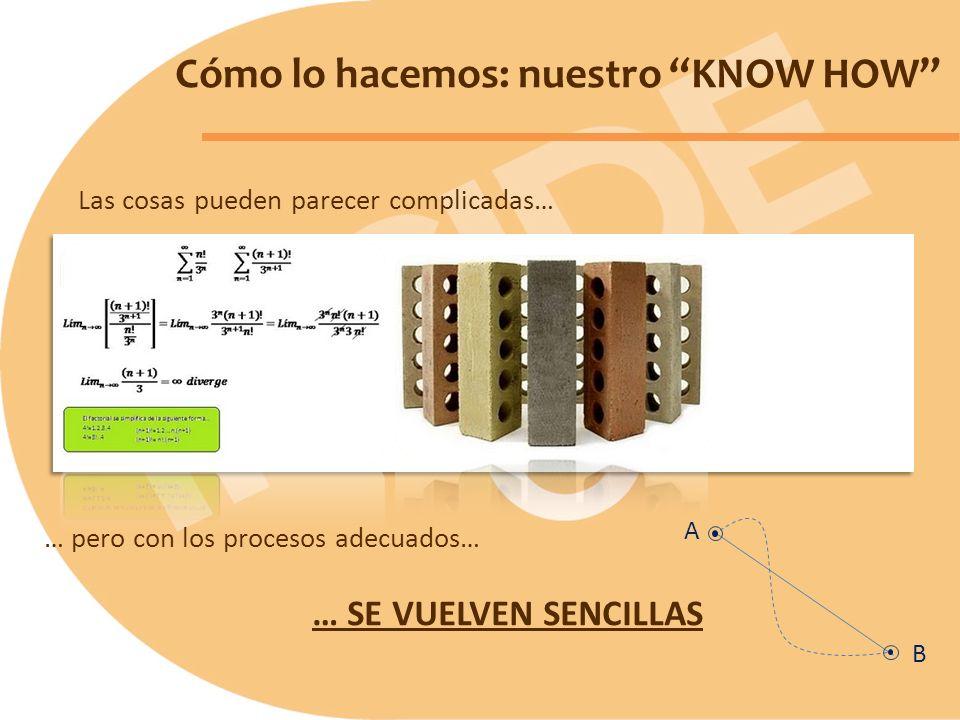 Cómo lo hacemos: nuestro KNOW HOW
