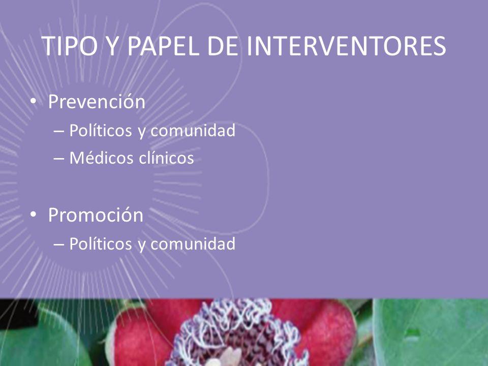TIPO Y PAPEL DE INTERVENTORES