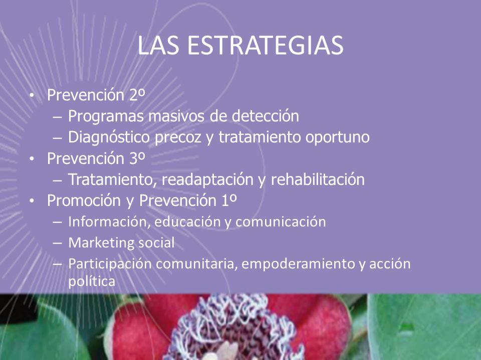 LAS ESTRATEGIAS Prevención 2º Programas masivos de detección