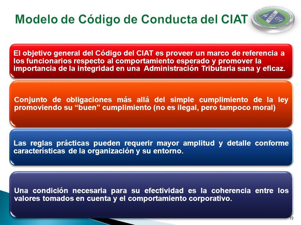 Modelo de Código de Conducta del CIAT