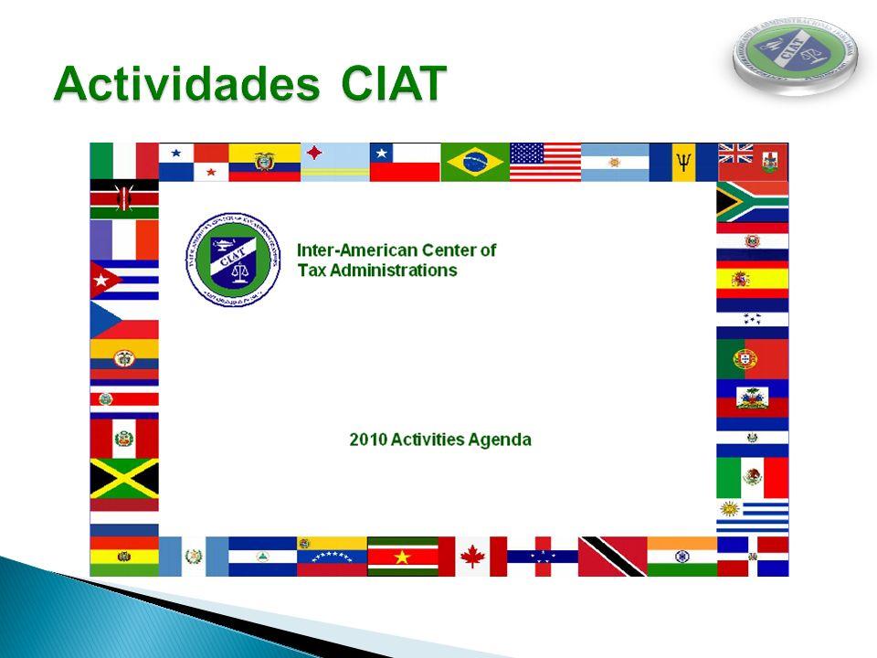 Actividades CIAT