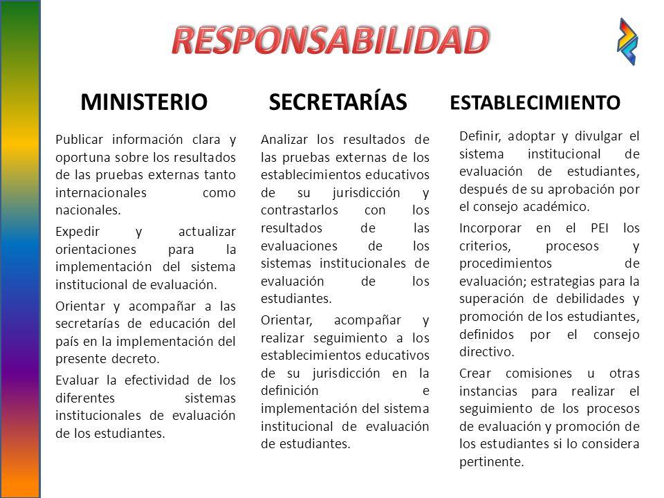RESPONSABILIDAD MINISTERIO SECRETARÍAS ESTABLECIMIENTO