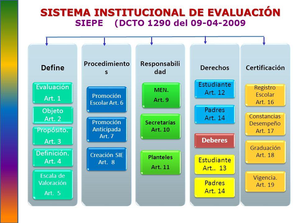 SISTEMA INSTITUCIONAL DE EVALUACIÓN SIEPE (DCTO 1290 del 09-04-2009