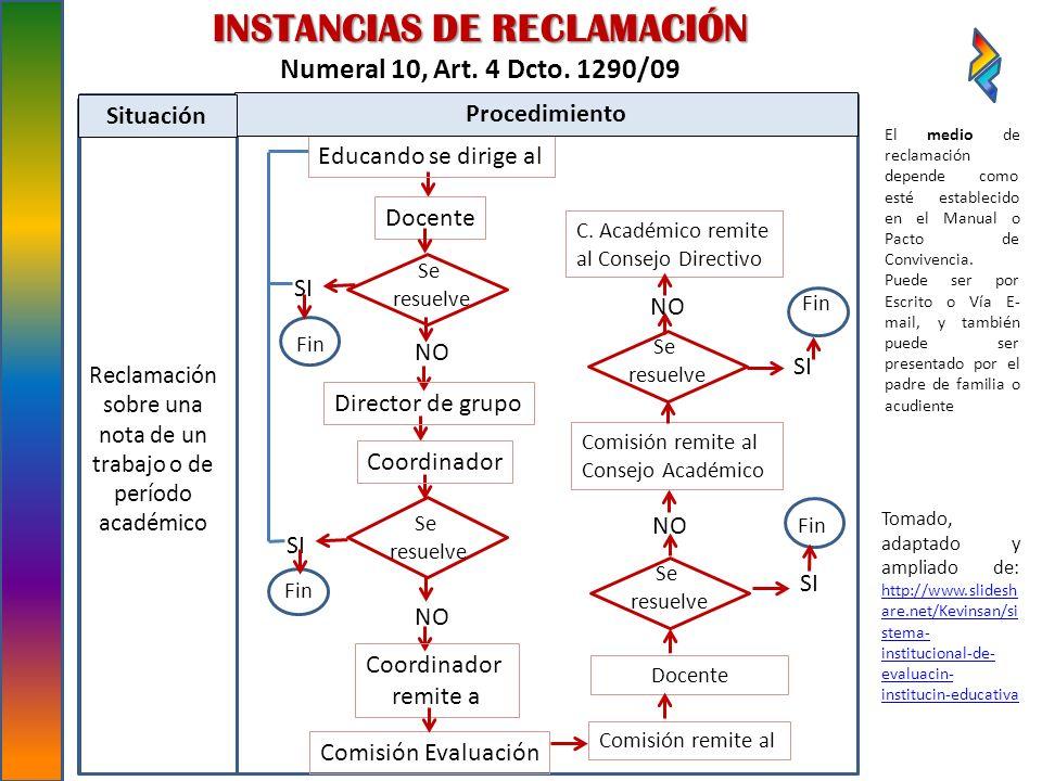 INSTANCIAS DE RECLAMACIÓN