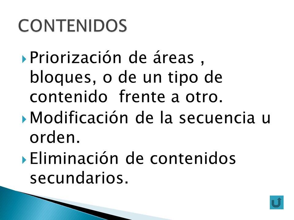 CONTENIDOS Priorización de áreas , bloques, o de un tipo de contenido frente a otro. Modificación de la secuencia u orden.