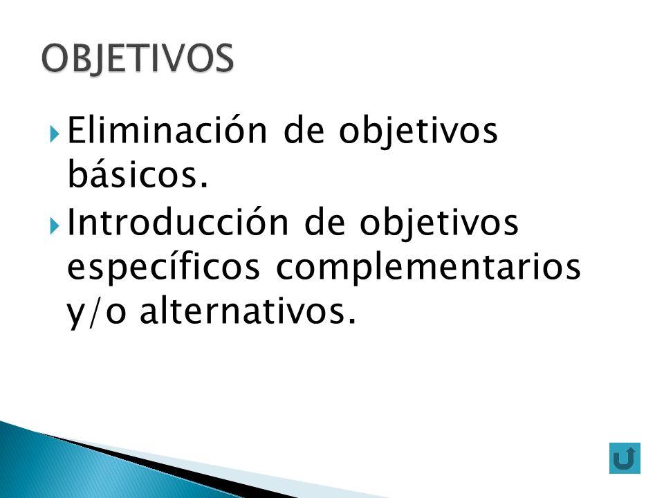 OBJETIVOS Eliminación de objetivos básicos.