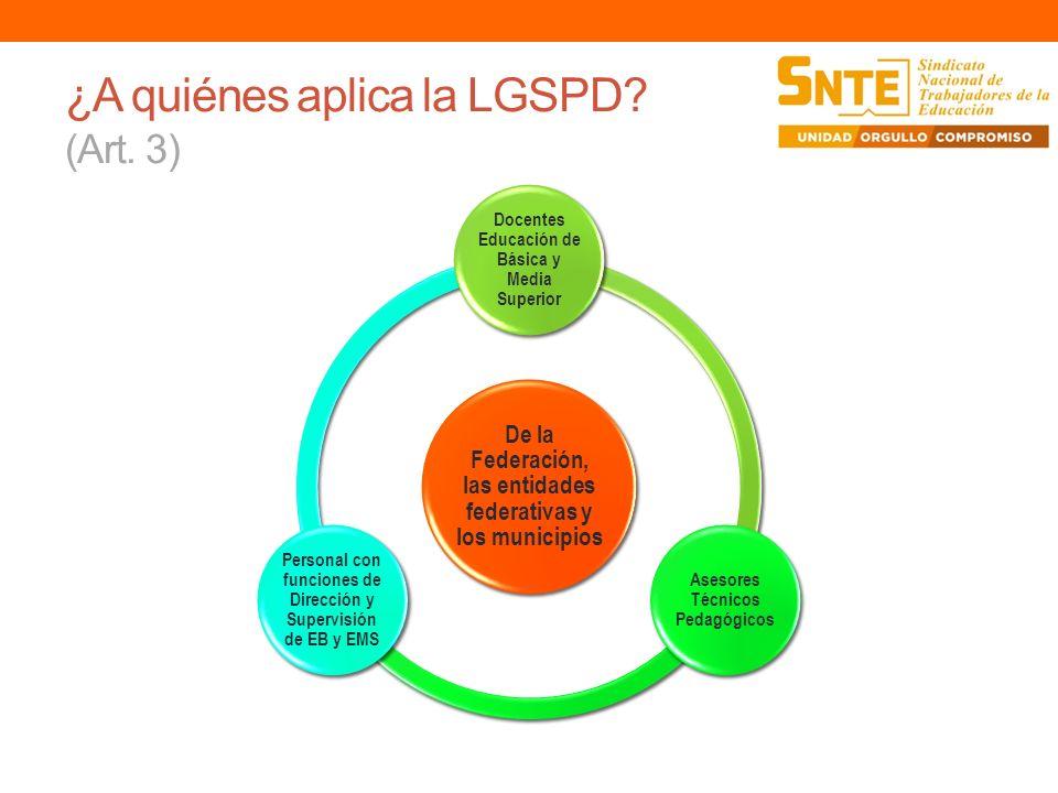 ¿A quiénes aplica la LGSPD (Art. 3)