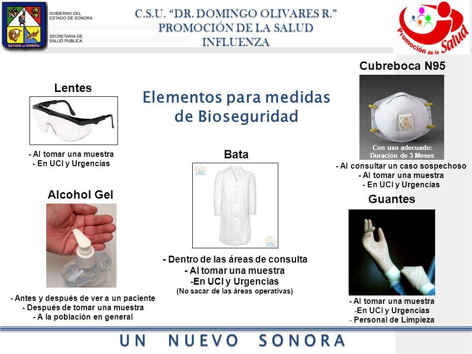 Elementos para medidas de Bioseguridad