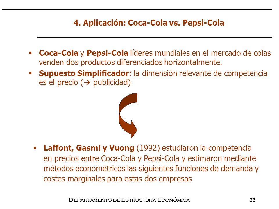 4. Aplicación: Coca-Cola vs. Pepsi-Cola