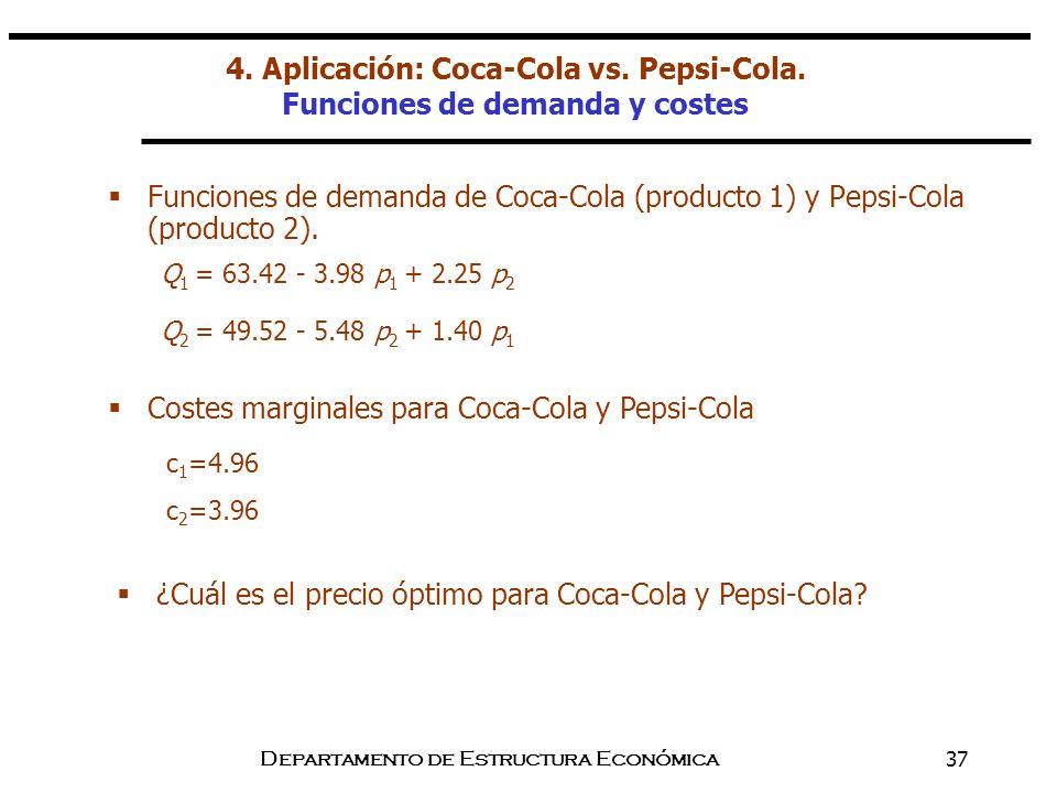 4. Aplicación: Coca-Cola vs. Pepsi-Cola. Funciones de demanda y costes