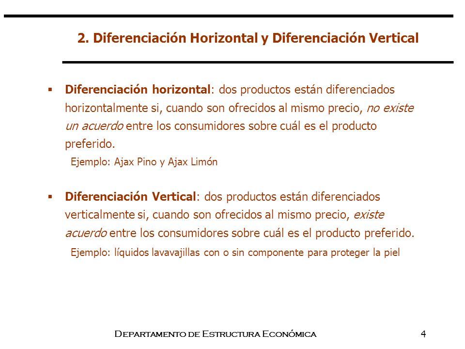 2. Diferenciación Horizontal y Diferenciación Vertical